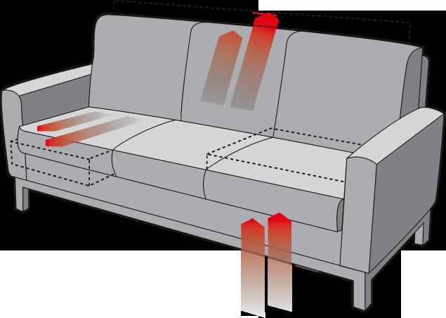 Comfortpolster Plus | einfach besser sitzen